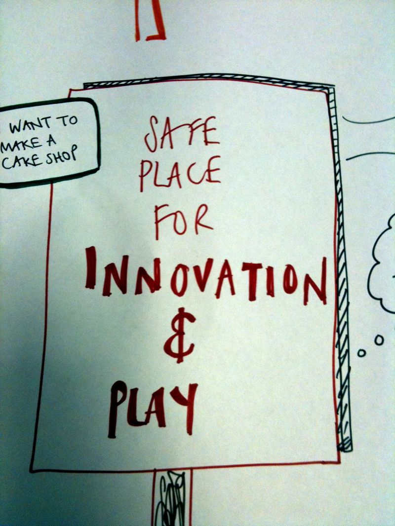 Innovation and play