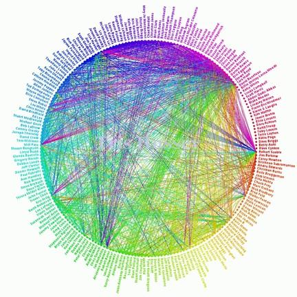 Facebook_wheel